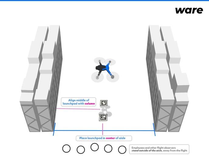 Ware Pilot diagram first flight